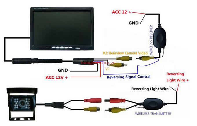 wiring diagram for tadibrothers backup camera wire for